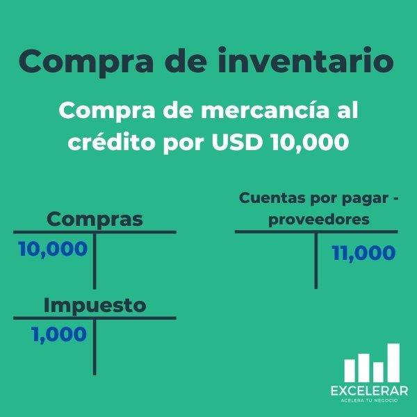 Ejemplo contable de compra de inventario a proveedores a credito