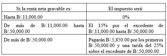 Cálculo para el impuesto sobre la renta como persona natural en Panamá con Tabla Progresiva